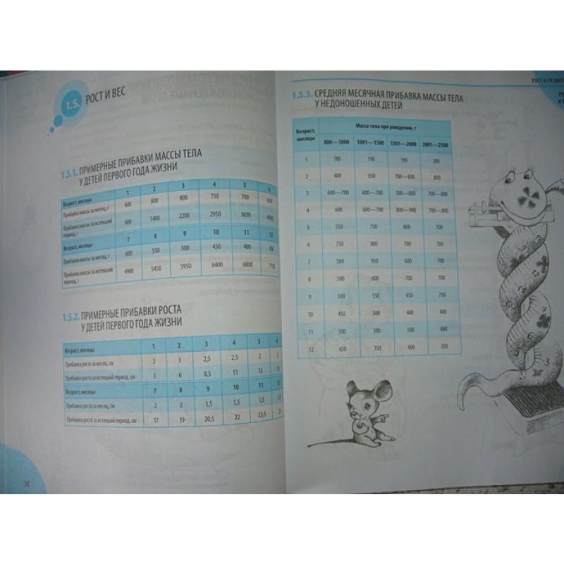 Справочник здравомыслящих родителей (фото 3)