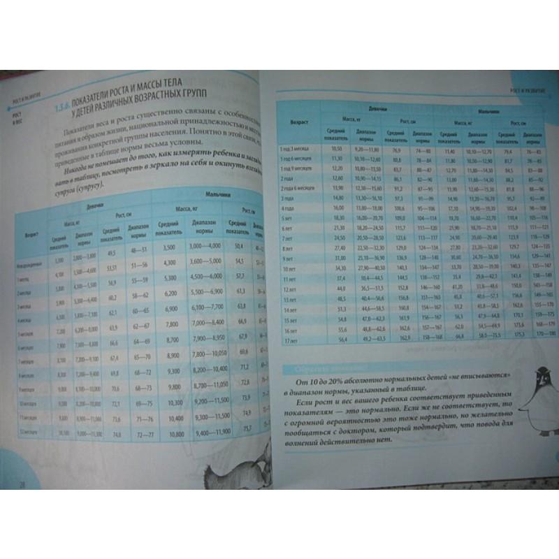 Справочник здравомыслящих родителей (фото 4)