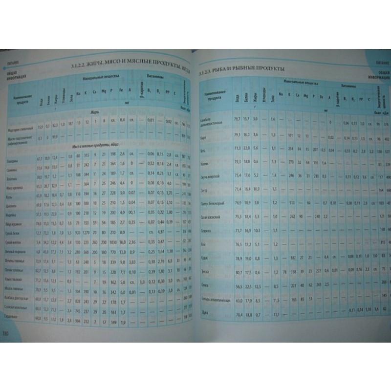 Справочник здравомыслящих родителей (фото 9)